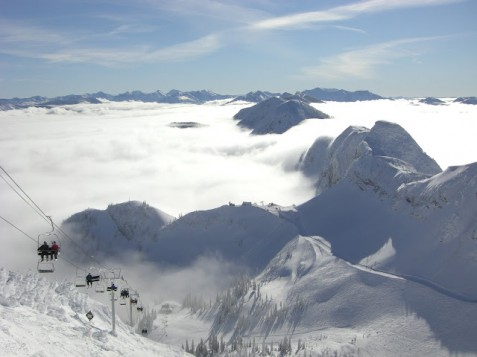 Polar Peak Inversion